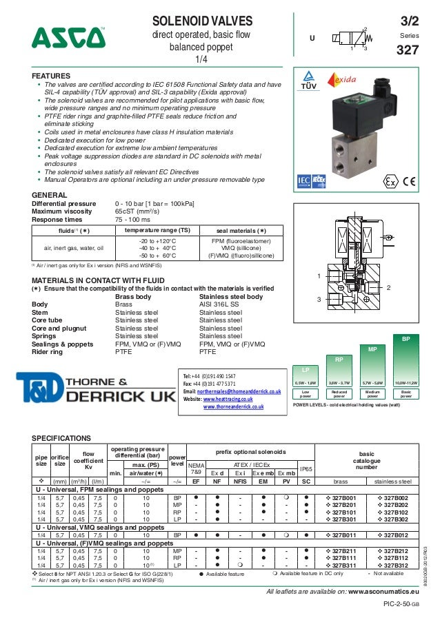 All leaflets are available on: www.asconumatics.eu PIC-2-50-GB 80020GB-2012/R03 BP MP RP LP 0,5W - 1,8W 3,6W - 3,7W 5,7W -...