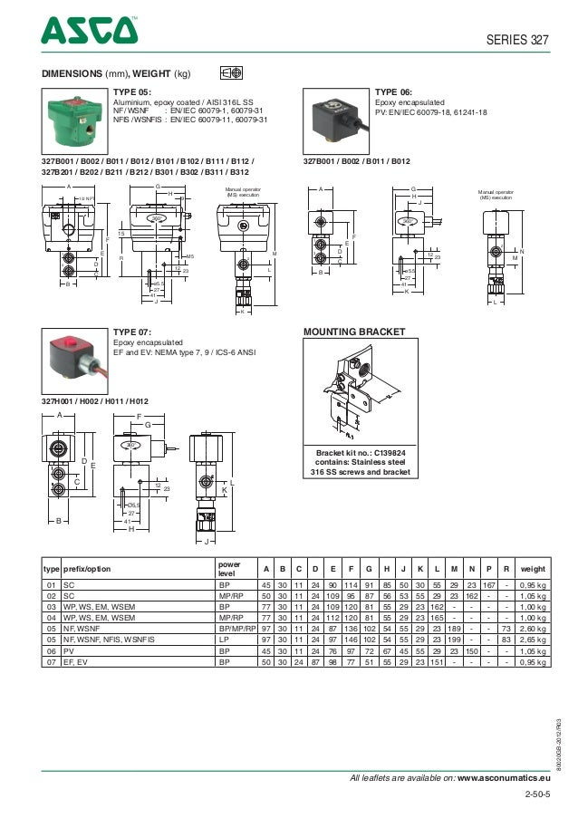asco atex solenoid valves 327 series spec sheet 5 638 asco solenoid valve wiring diagram dolgular com asco wiring diagram at mifinder.co