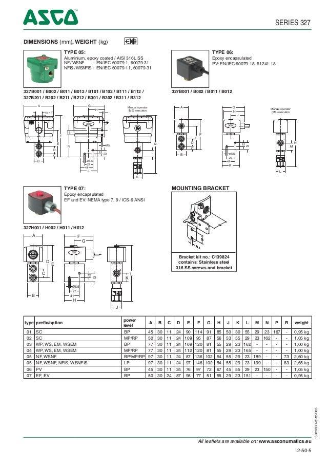 asco atex solenoid valves 327 series spec sheet rh slideshare net asco valve wiring diagram Winch Solenoid Wiring Diagram
