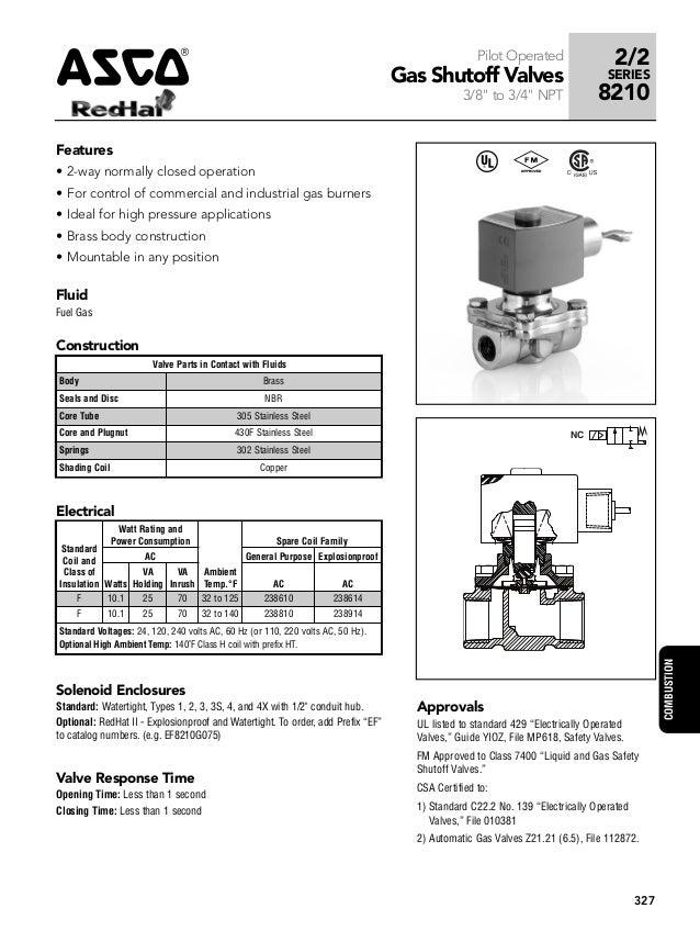asco 8210 series redhat solenoid valve rh slideshare net Solenoid Valve Wiring Diagram Winch Solenoid Wiring Diagram