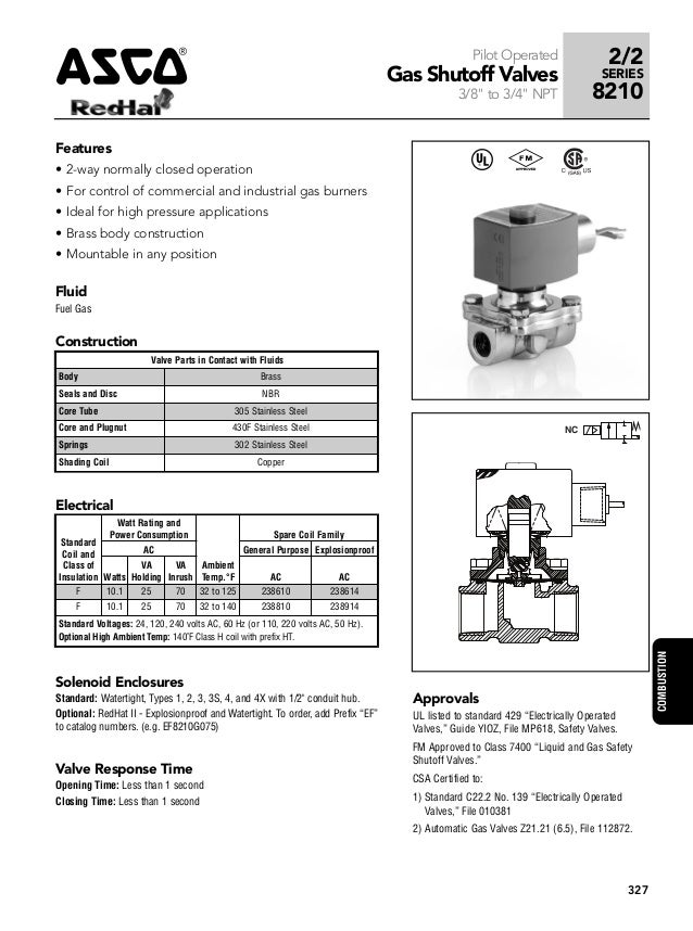 Asco Series RedHat Solenoid Valve - Asco red hat wiring diagram