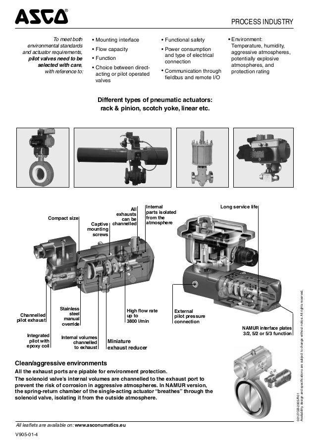 asco air solenoid valve wiring diagram