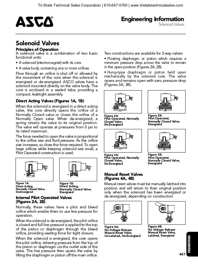 4 ENGINEERING 447 Figure 1A: Direct Acting, Normally Closed Valve, De-Energized Figure 1B: Direct Acting, Normally Closed ...