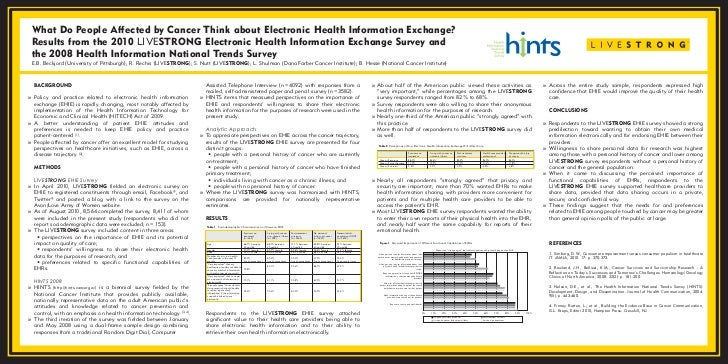 What Do People Affected by Cancer Think about Electronic Health Information Exchange? Results from the 2010 LIVESTRONG Ele...