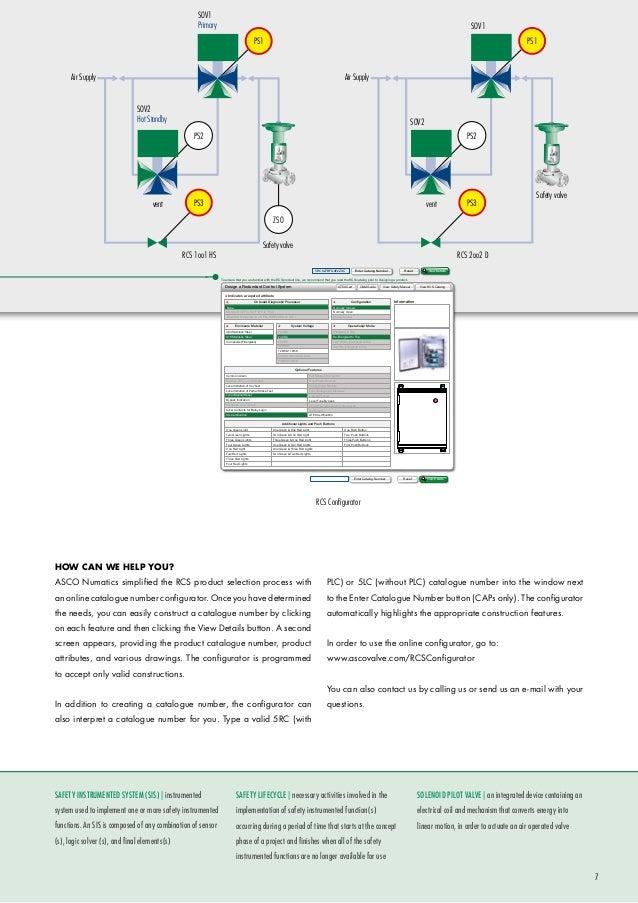 asco hazardous area solenoid valves