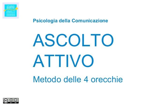 Psicologia della ComunicazioneASCOLTOATTIVOMetodo delle 4 orecchie