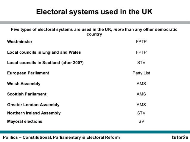 the irish electoral system of pr stv Bc-stv stands for british columbia single-transferable vote system the irish electoral database it describes pr-stv electoral systems with.