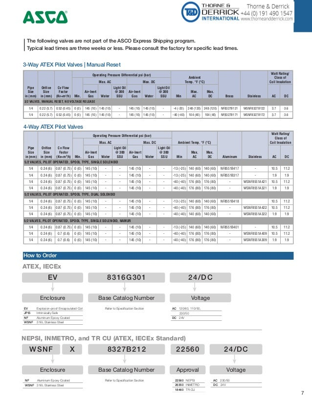 Hazardous Location Solutions 4 7 Pipe Size in (mm) Orifice Size in (mm) Cv Flow Factor (Kv=m3 /h) Operating Pressure Diffe...