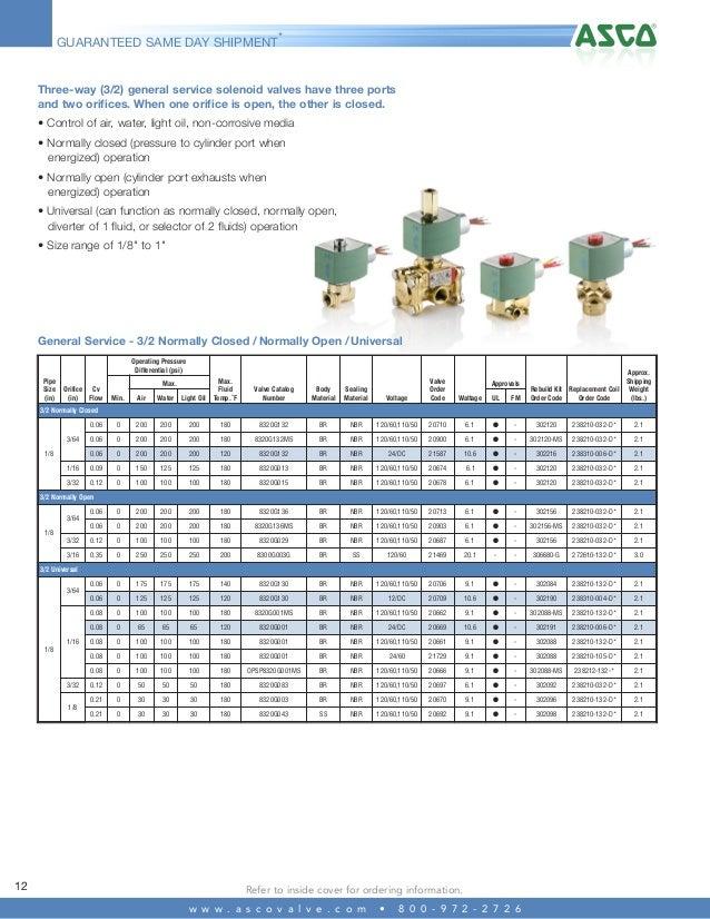 Asco Solenoid Wiring Diagram Worksheet And Wiring Diagram
