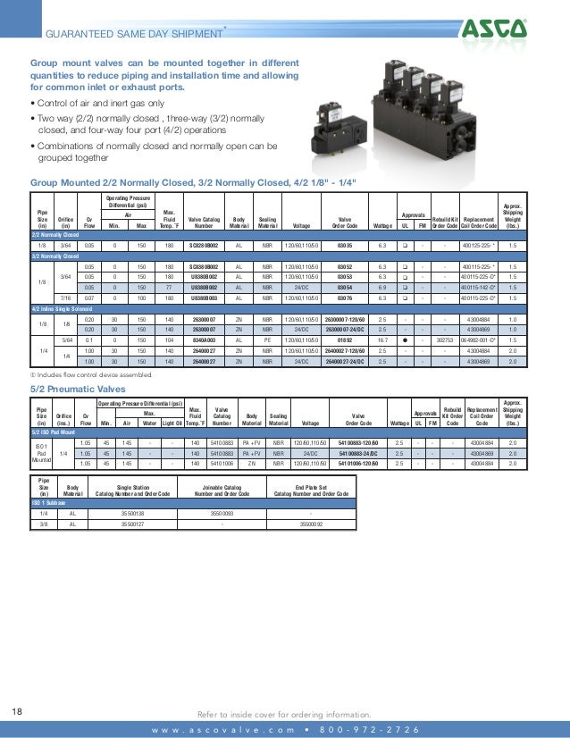 asco sc8210g095 solenoid valve wiring diagram asco auto wiring asco solenoid valves on asco sc8210g095 solenoid valve wiring diagram