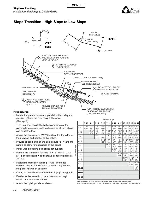 Skyline Roofing Installation, Flashings & Details Guide 30 February 2014 Procedures • Locate the panels down and parallel...