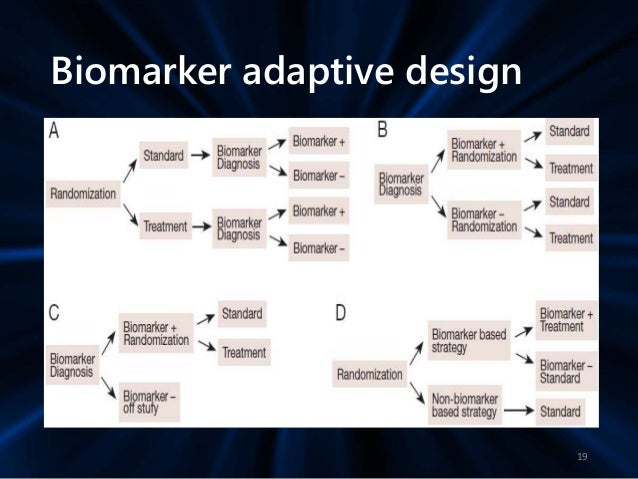 Adaptive Control Design and Analysis | Wiley Online Books