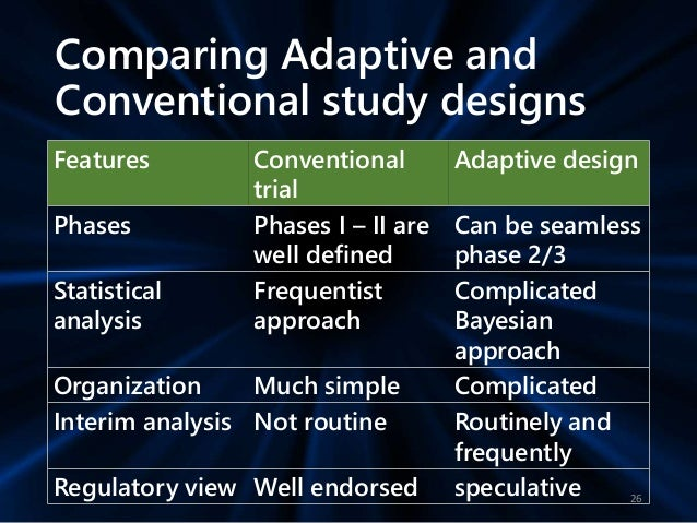 Adaptive Clinical Trial Design - PPD® Consulting