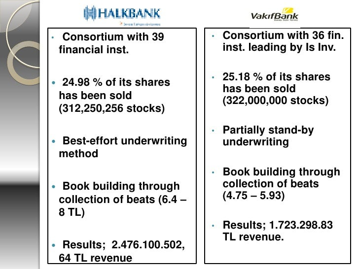 Books on ipo investing