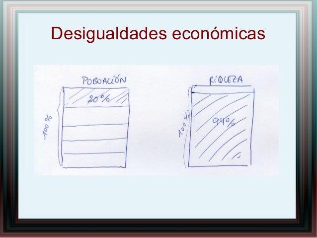 Desigualdades económicas