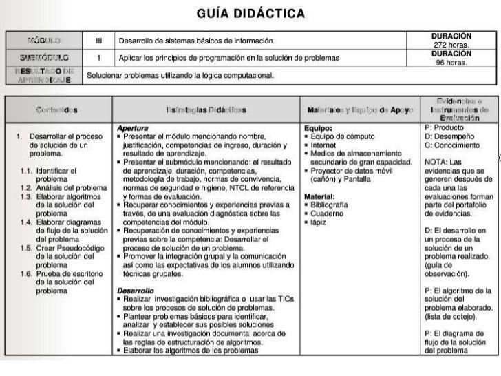 Guia Didactica