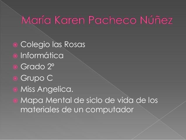  Colegio las Rosas  Informática  Grado 2º  Grupo C  Miss Angelica.  Mapa Mental de siclo de vida de los materiales d...