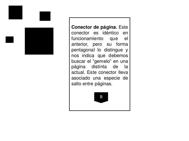 Diagramas de flujo 6 ccuart Gallery