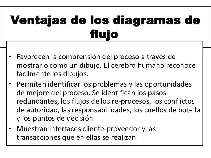 Diagramas de flujo 8 ventajas de los diagramas de flujo ccuart Gallery