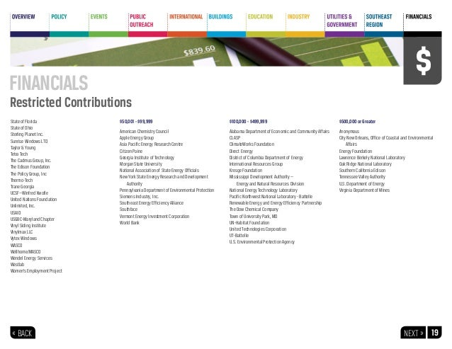 Ase 2012 Annual Report