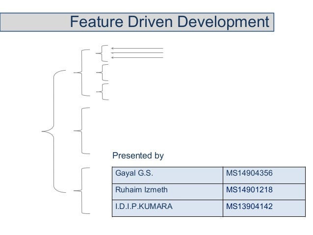 Feature Driven Development  Presented by  Gayal G.S. MS14904356  Ruhaim Izmeth MS14901218  I.D.I.P.KUMARA MS13904142