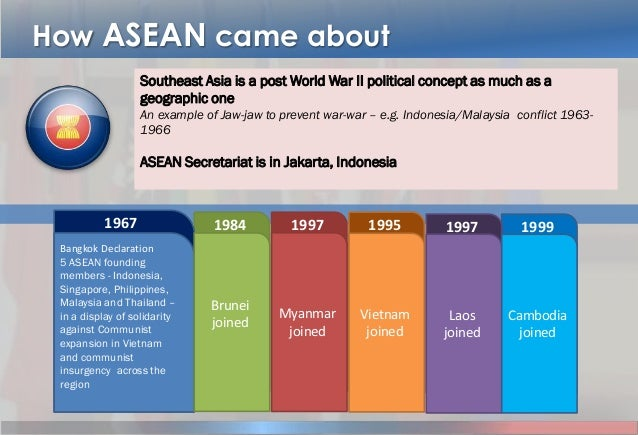 ASEAN for the People