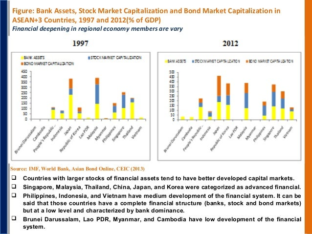 advanced topics in capital investment analysis Investment banking – course syllabus 1 topics to be discussed include: evidence on relationship-specific capital in investment.