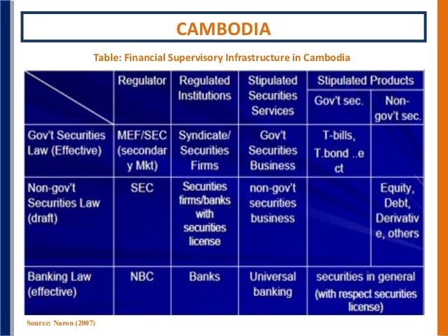 pestle analysis of cambodia Pestle analysis future prospects improving relations with cambodia the  victory of the puea thai party in the july elections is expected to help improve.