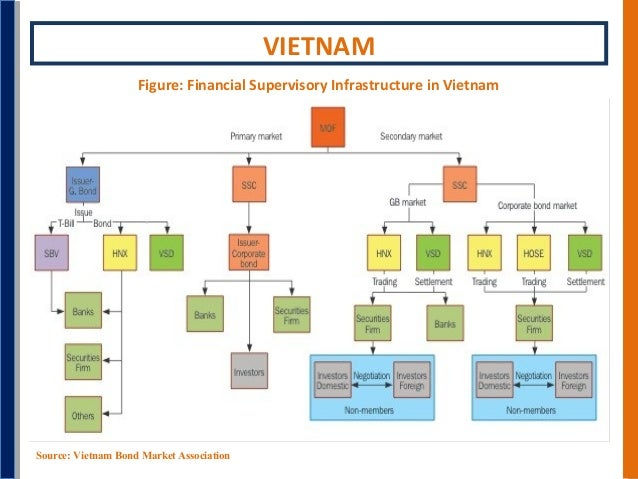 swot of vietnam What is a swot analysis it is a way of evaluating the strengths, weaknesses, opportunities, and threats that affect something see wikiwealth's swot tutorial for help  remember, vote up the most important com.