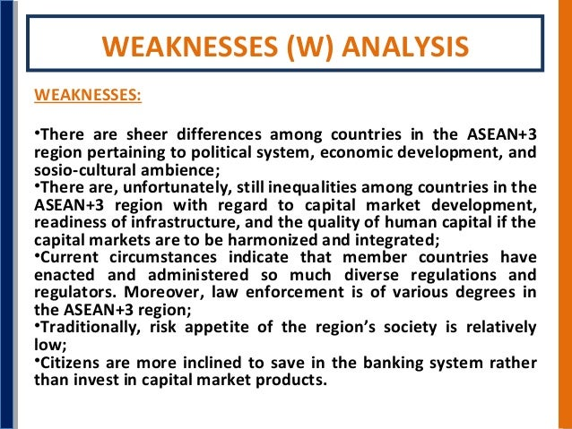 swot of asean The strategy of swot analysis was adopted while researching about the key players operating in the asean automotive aftermarket market value is inferred through in-depth secondary research and validated from industry experts through primary interviews.