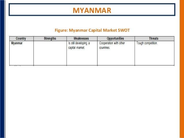 swot anlaysis on philippine economy Swot - philippines - swot - q4 2014philippines - economy - 03 jul 2014  political swot analysis strengths.