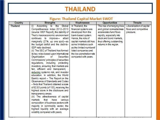 pestel analysis thailand Global business cultural analysis: thailand rhonda c scott liberty university abstract the country of thailand is an emerging nation in the globalized world over the past two decades, the country has experienced a multitude of changes in the political, economic and international arenas.