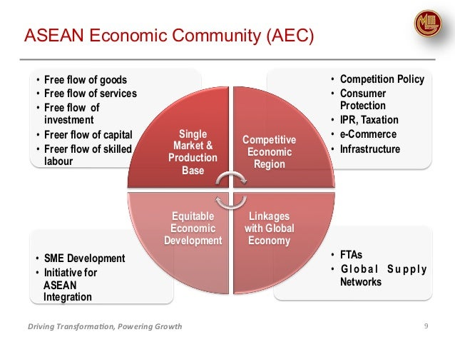 The effects of asean economic community