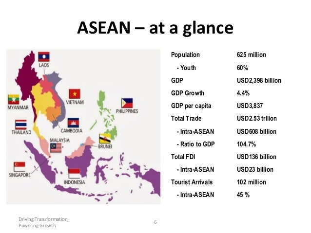 asean economic community and developing english Asean member countries are celebrating the 50th anniversary of the regional community in 2017, during the chairmanship of the philippines this anniversary mar.