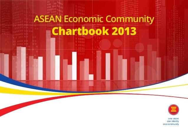 Asean Economic Community Chartbook 2013 one vision one identity one community