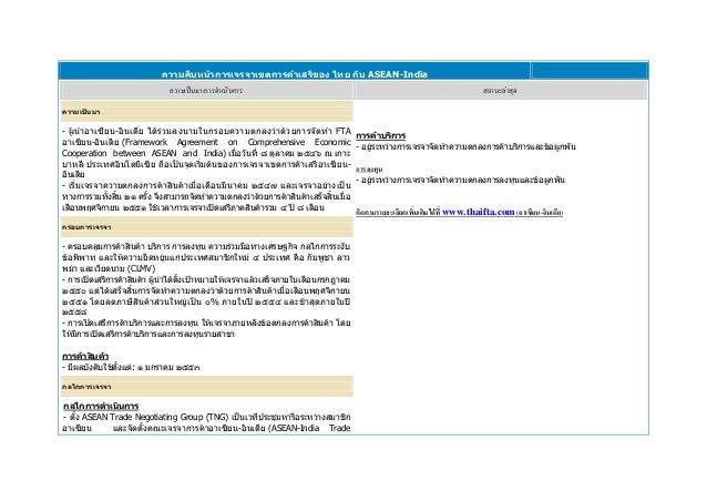 ความคืบหน้าการเจรจาเขตการค้าเสรีของ ไทย กับ ASEAN-India ความเป็นมา/การดาเนินการ สถานะล่าสุด ความเป็นมา การค้าบริการ - อยู่...
