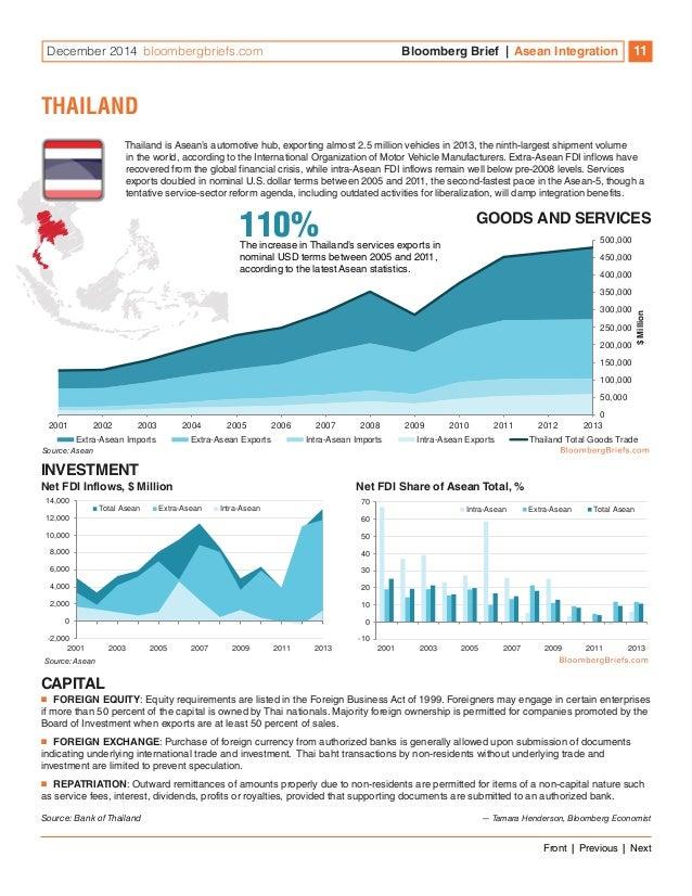 Tata motors case study analysis