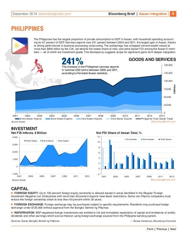 E-smoking and ASEAN integration, Part 2