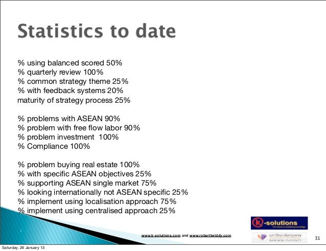 asean pestle Is the government involved in trading agreements such as eu, nafta, asean,  or others economic factors marketers need to consider the state of a trading.