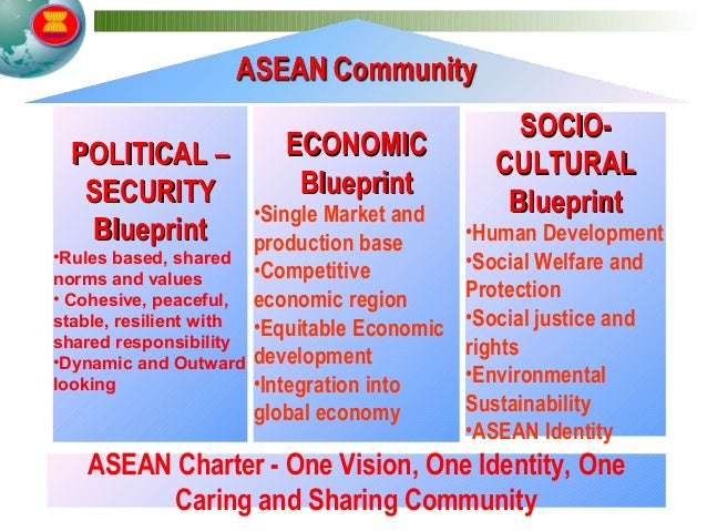 why asean is not successful as When was asean founded save cancel already exists why asean is not successful because share to: when was the asean.