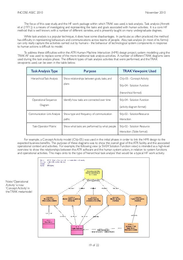 The focus of this case study, and the HF work package within whichTRAK was used, is task analysis. Task analysis (Annett e...