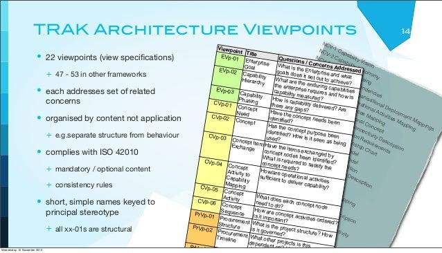 NCV-1 Capability Vision NCV-2 Capability Taxonomy NCV-3 Capability Phasing NCV-4 Capability Dependencies NCV-5 Capability ...