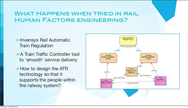 What Happens when tried in rail Human Factors engineering? +Invensys Rail Automatic Train Regulation +A Train Traffic Contr...
