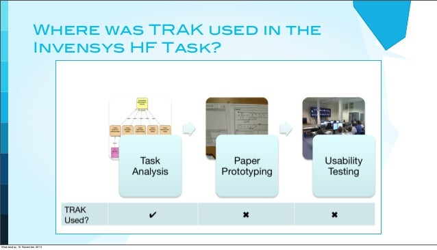Where was TRAK used in the Invensys HF Task? Wednesday, 10 November 2010