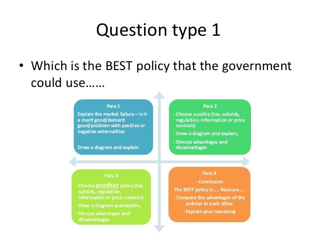 essays on the economics of housing subsidies Advantages of government subsidies to consumers economics essay introduction subsidy, can be defined as benefits offered by the authorities to housing subsidies.