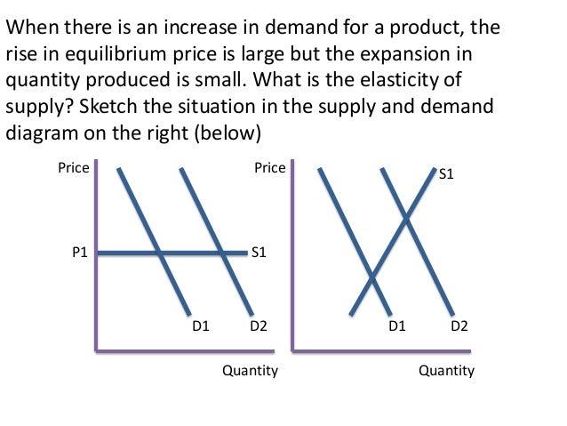 economics elasticity Economics of elasticity lecturer ranjita islam introduction: elasticity is of great importance to business, marketing, and economics studies in economics.