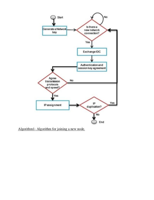 JAVA 2013 IEEE PARALLELDISTRIBUTION PROJECT A secure