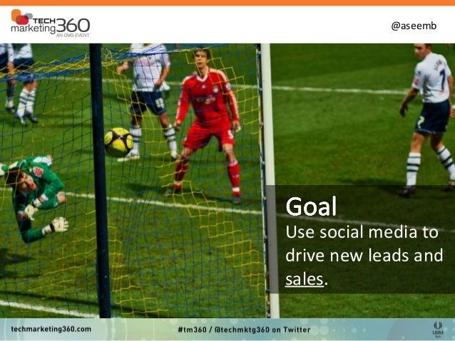Monitor Social? Nope. Social Leads. Yup. Slide 3