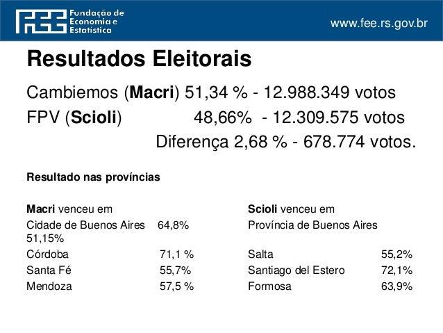 As eleições argentinas e seu significado para o mercosul Slide 2