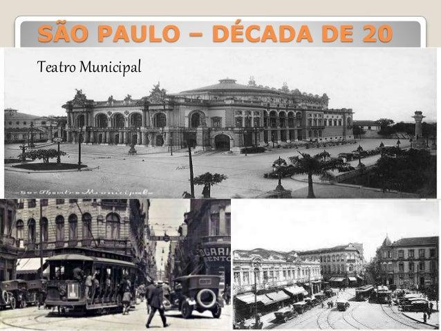 Resultado de imagem para São Paulo década de 20